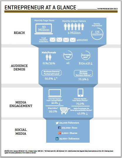 Doc500647 Sponsorship Packages Templates Sponsorship Packages – Sponsorship Packages Templates
