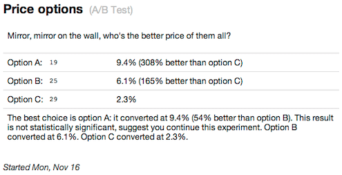 Vanity Pricing Tests
