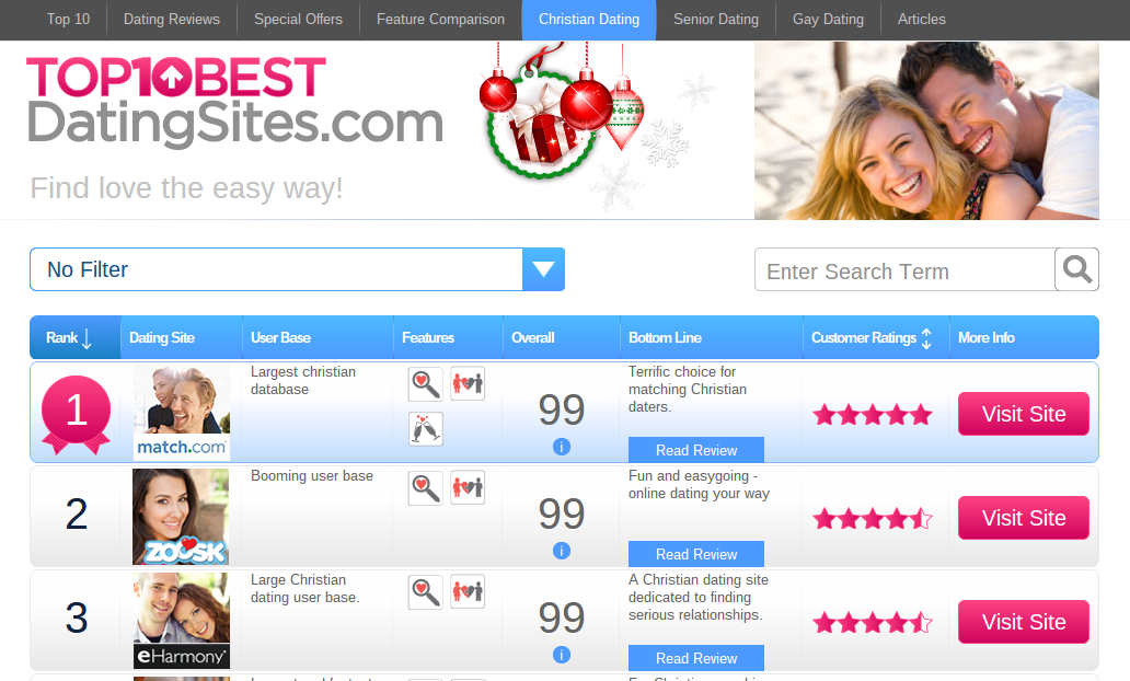 Best free dating websites