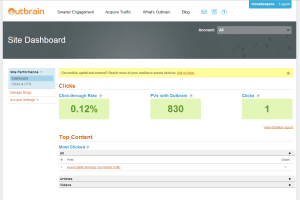 Outbrain publisher site dashboard