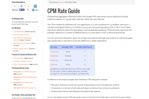 CPM Rate Guide