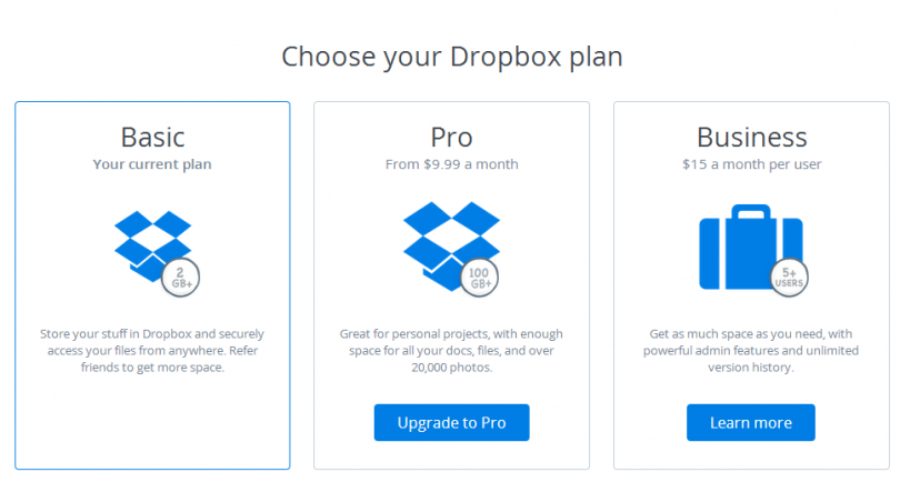 Example of a Freemium Business Model - Dropbox