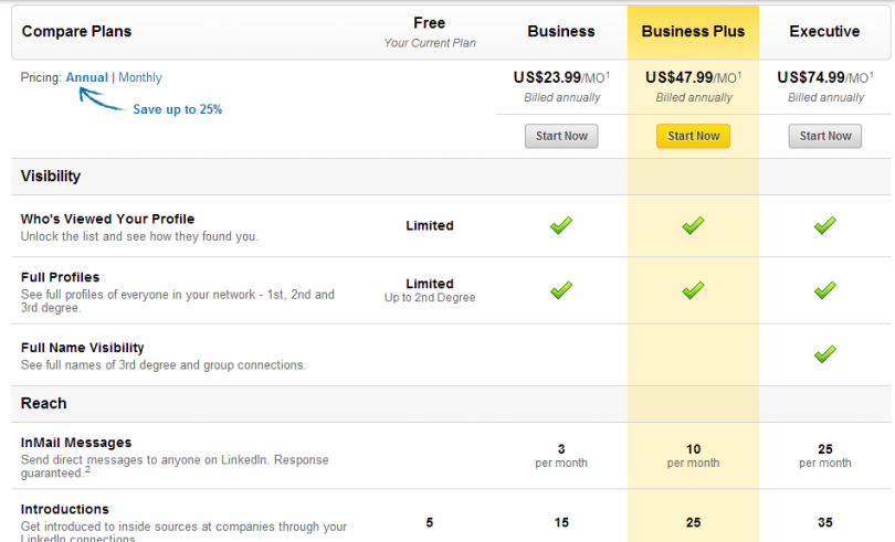 Example of a Freemium Revenue Model - LinkedIn