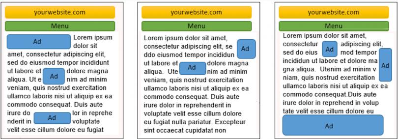Multivariate ad testing