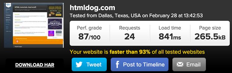 SiteGround-website-speed-test-1