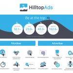 HilltopAds Review For Publishers