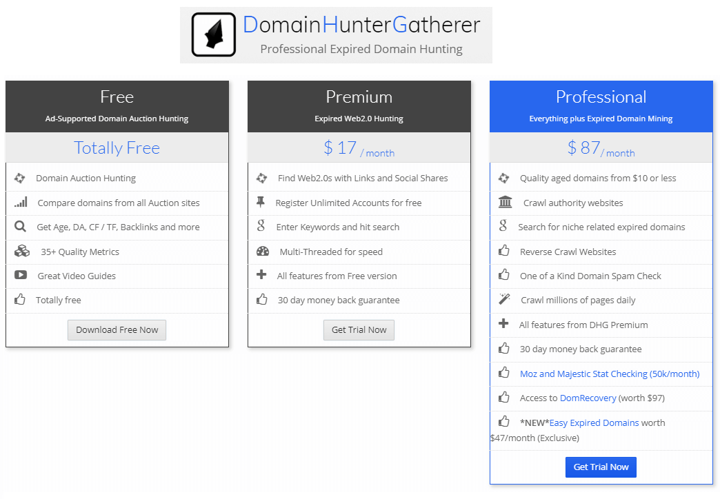 domain hunter gatherer pricing