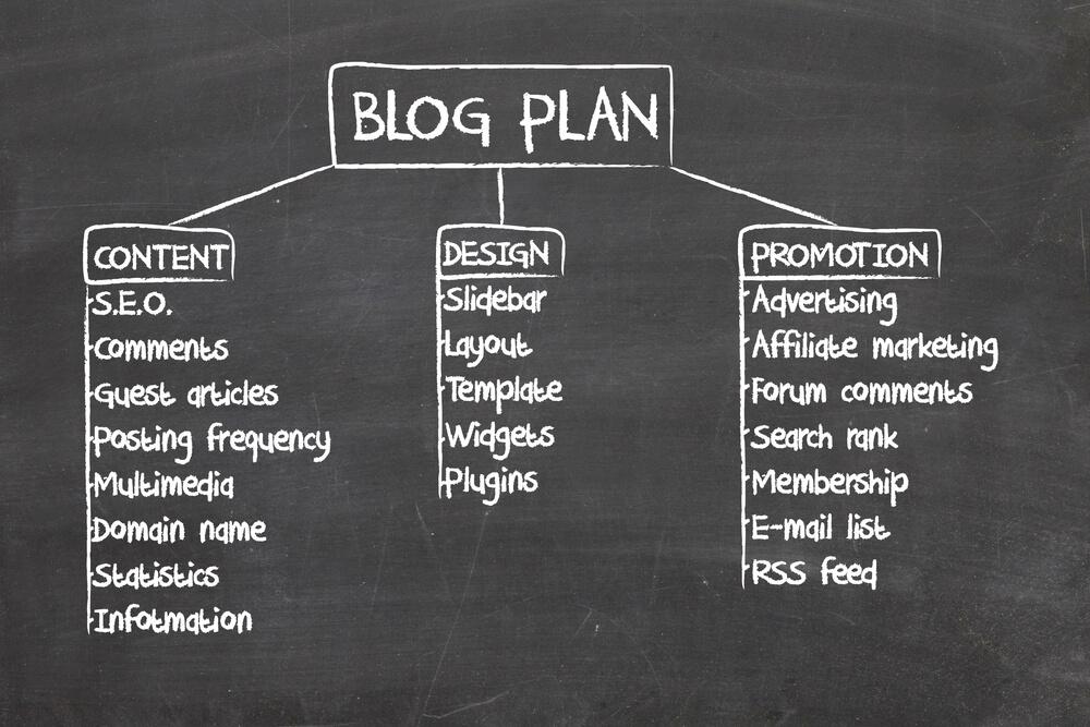 Blog Plan Guest Post