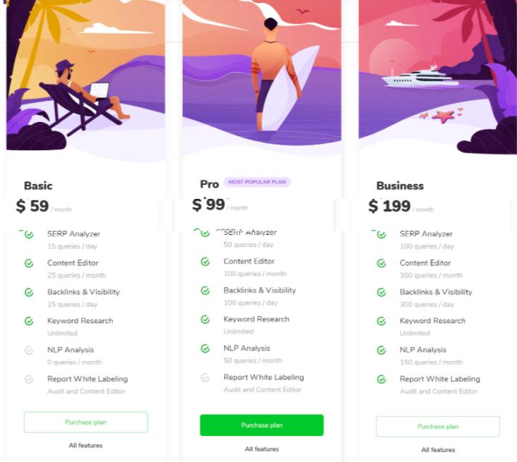 surferseo pricing